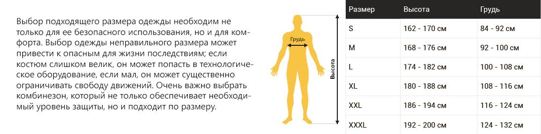 таблица с размерами по выбору комбинезона
