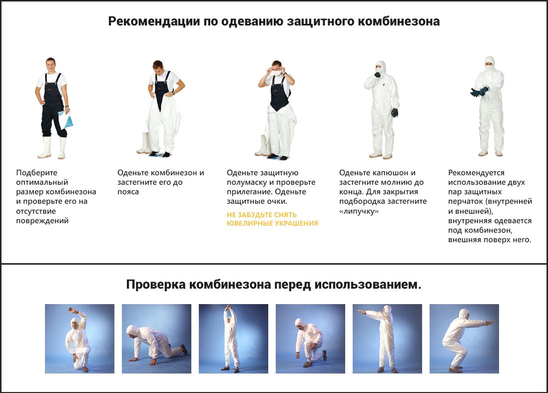 рекомендации по одеванию защитного комбинезона